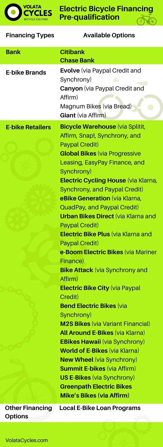 Pre-qualification - Best Electric Bicycle Financing Solutions in the USA